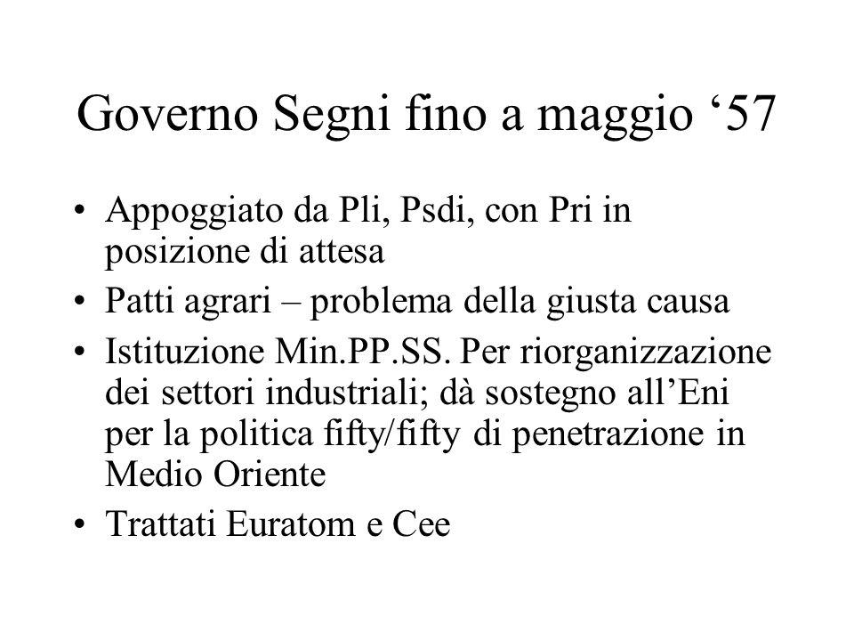 Governo Segni fino a maggio 57 Appoggiato da Pli, Psdi, con Pri in posizione di attesa Patti agrari – problema della giusta causa Istituzione Min.PP.S