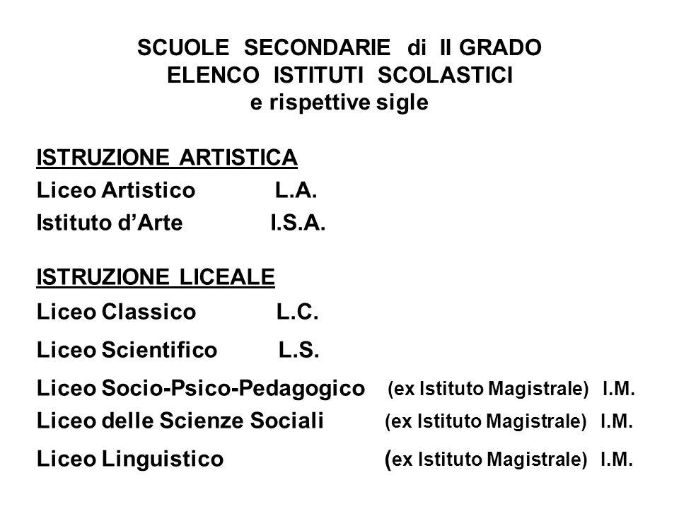 SCUOLE SECONDARIE di II GRADO ELENCO ISTITUTI SCOLASTICI e rispettive sigle ISTRUZIONE ARTISTICA Liceo Artistico L.A. Istituto dArte I.S.A. ISTRUZIONE