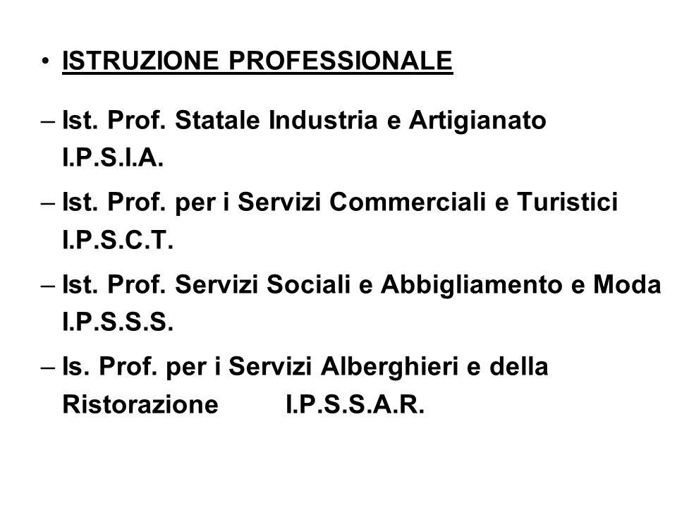 ISTRUZIONE PROFESSIONALE –Ist. Prof. Statale Industria e Artigianato I.P.S.I.A. –Ist. Prof. per i Servizi Commerciali e Turistici I.P.S.C.T. –Ist. Pro