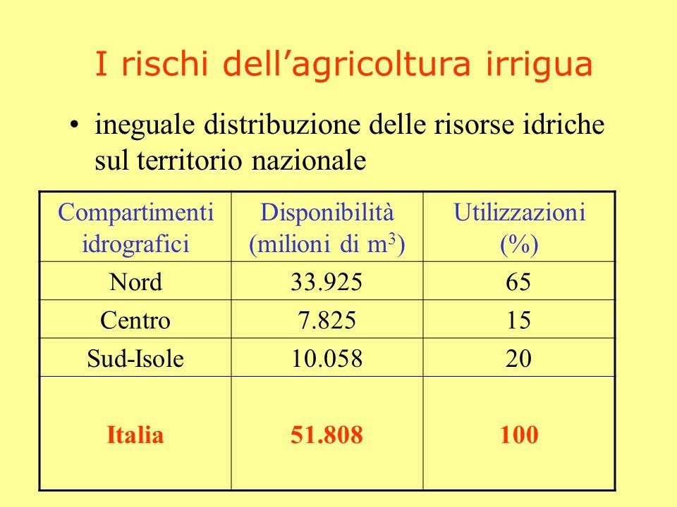 I rischi dellagricoltura irrigua diversa presenza ed efficienza di consorzi di bonifica in Puglia sono irrigati 236.000 ettari, di cui circa il 71% con pozzi privati