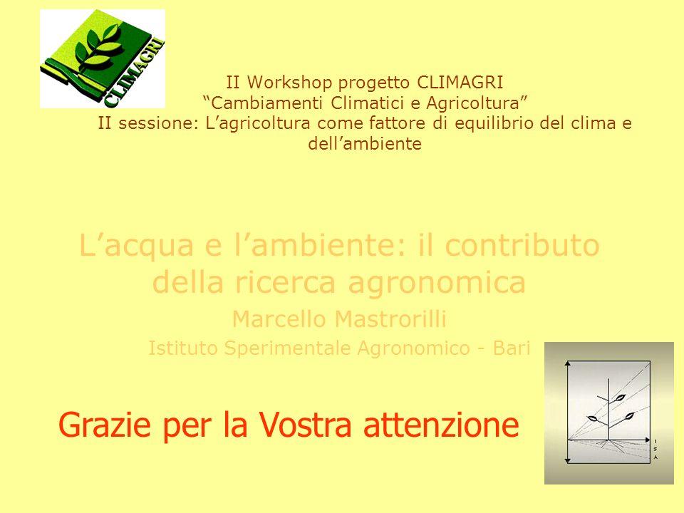 II Workshop progetto CLIMAGRI Cambiamenti Climatici e Agricoltura II sessione: Lagricoltura come fattore di equilibrio del clima e dellambiente Lacqua
