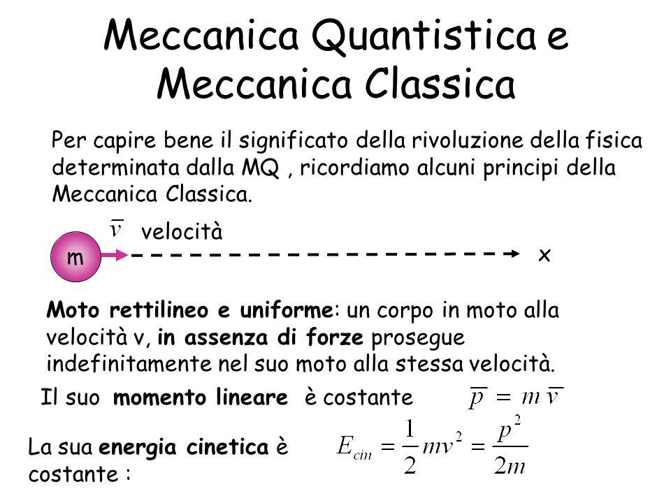 Meccanica Quantistica e Meccanica Classica Per capire bene il significato della rivoluzione della fisica determinata dalla MQ, ricordiamo alcuni princ