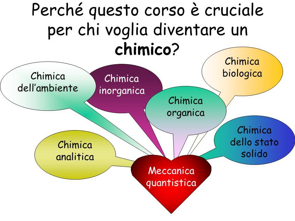 Perché questo corso è cruciale per chi voglia diventare un chimico? Chimica inorganica Chimica analitica Chimica dello stato solido Chimica dellambien