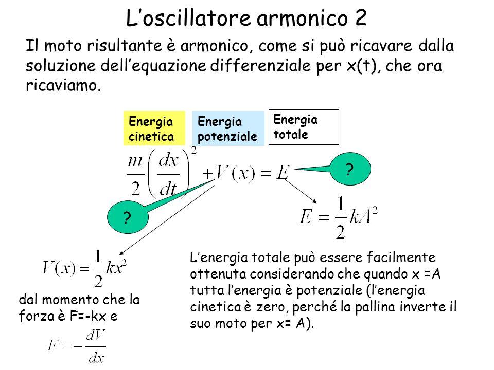 Loscillatore armonico 2 Energia cinetica Energia potenziale ? ? Il moto risultante è armonico, come si può ricavare dalla soluzione dellequazione diff