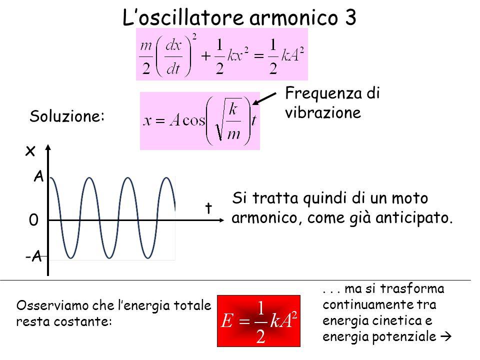 x t 0 A -A Loscillatore armonico 3 Si tratta quindi di un moto armonico, come già anticipato. Frequenza di vibrazione Soluzione:... ma si trasforma co