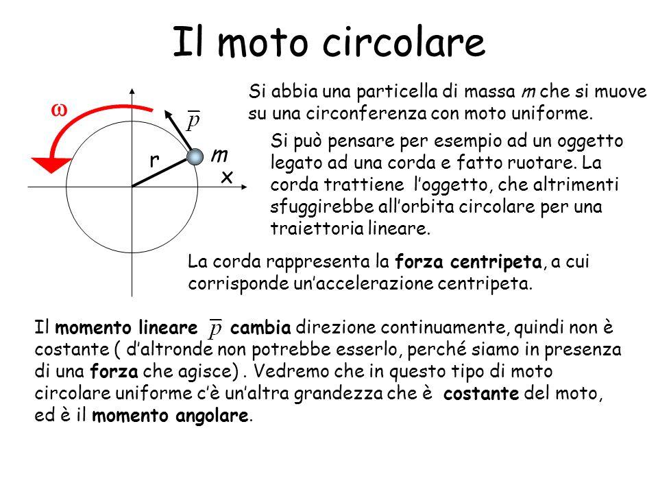 x Il moto circolare Si abbia una particella di massa m che si muove su una circonferenza con moto uniforme. Si può pensare per esempio ad un oggetto l