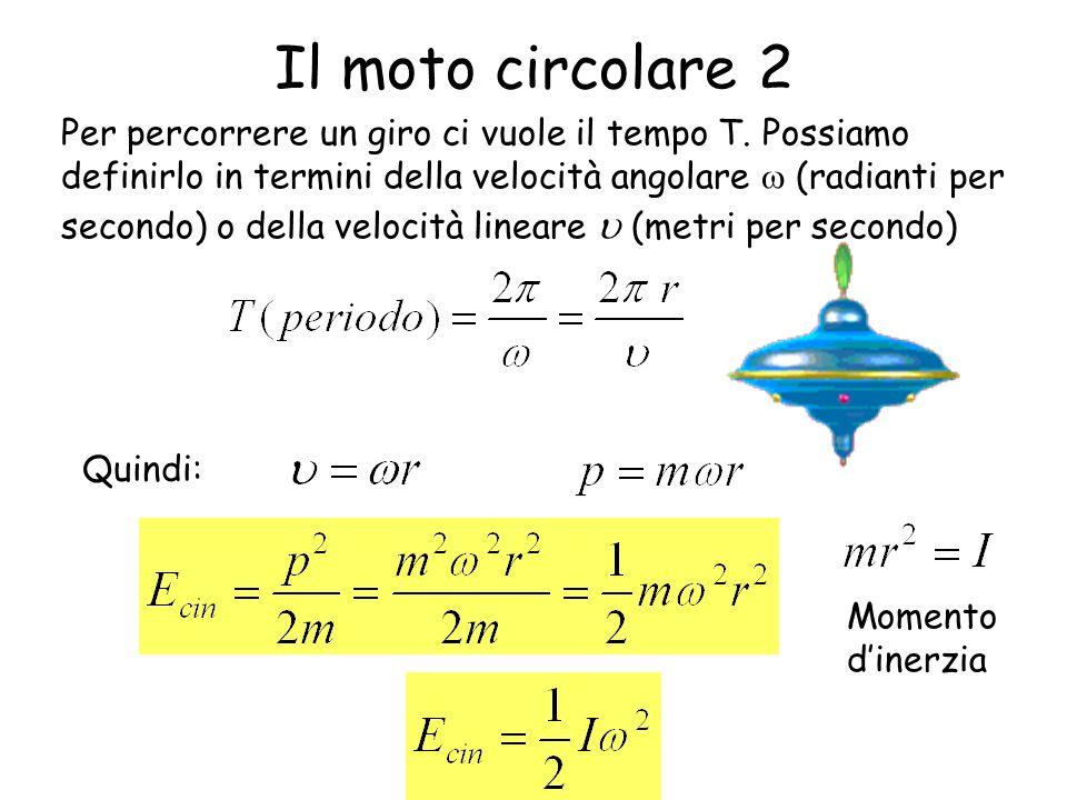 Il moto circolare 2 Per percorrere un giro ci vuole il tempo T. Possiamo definirlo in termini della velocità angolare (radianti per secondo) o della v