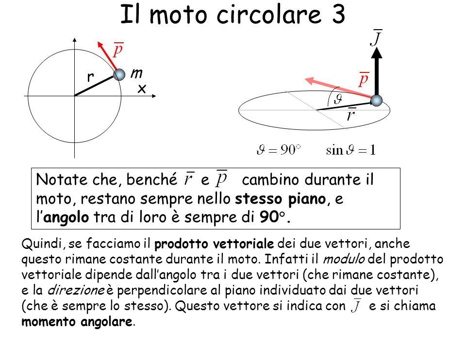 Il moto circolare 3 m r x Notate che, benché e cambino durante il moto, restano sempre nello stesso piano, e langolo tra di loro è sempre di 90°. Quin