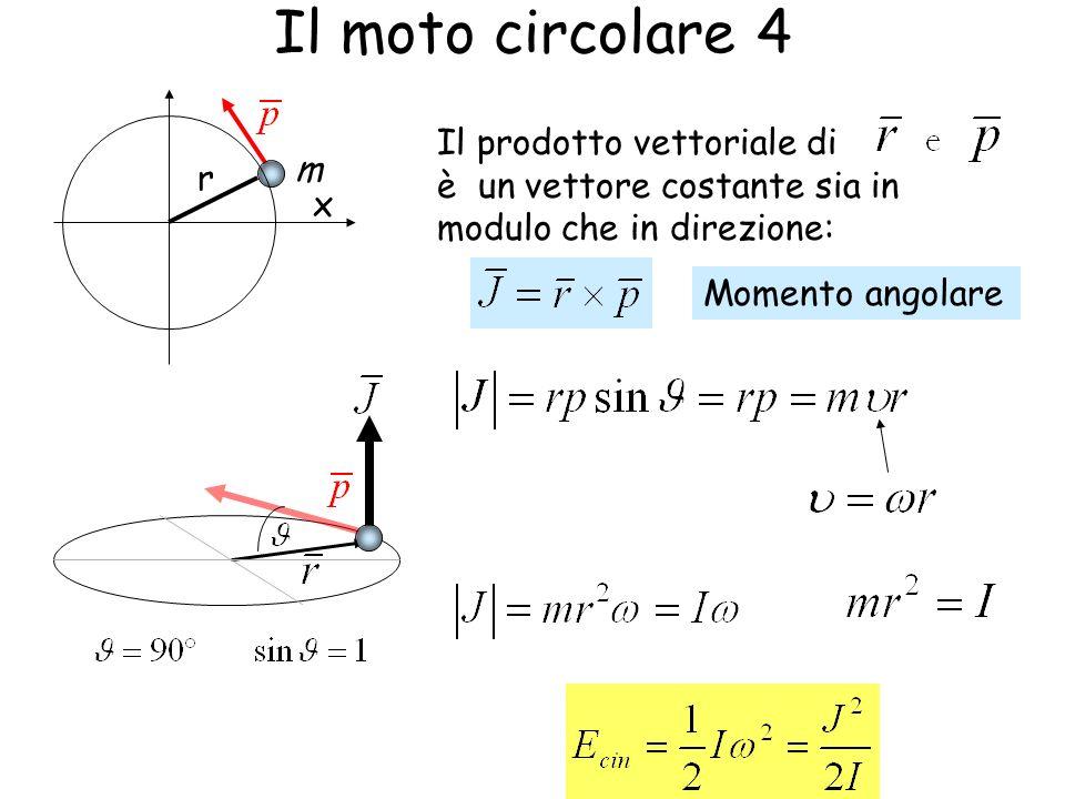 Il moto circolare 4 Il prodotto vettoriale di è un vettore costante sia in modulo che in direzione: m r x Momento angolare