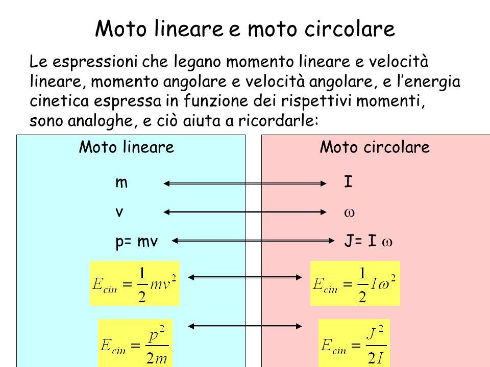 Moto lineare e moto circolare Le espressioni che legano momento lineare e velocità lineare, momento angolare e velocità angolare, e lenergia cinetica