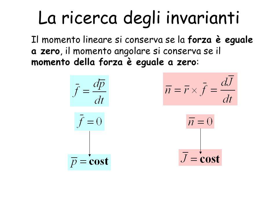 La ricerca degli invarianti Il momento lineare si conserva se la forza è eguale a zero, il momento angolare si conserva se il momento della forza è eg