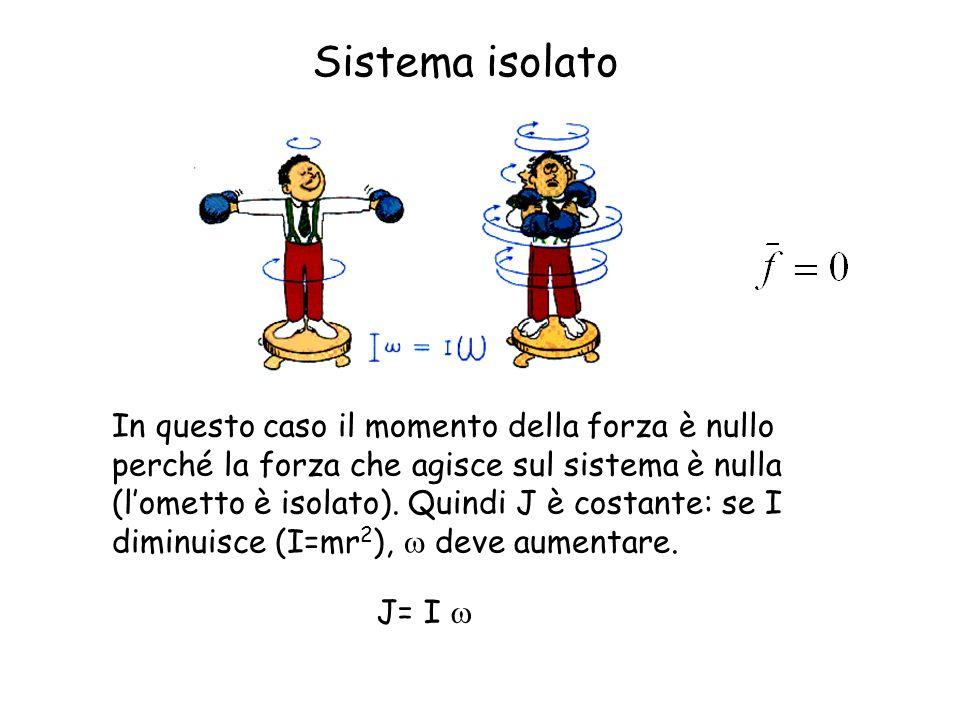 In questo caso il momento della forza è nullo perché la forza che agisce sul sistema è nulla (lometto è isolato). Quindi J è costante: se I diminuisce