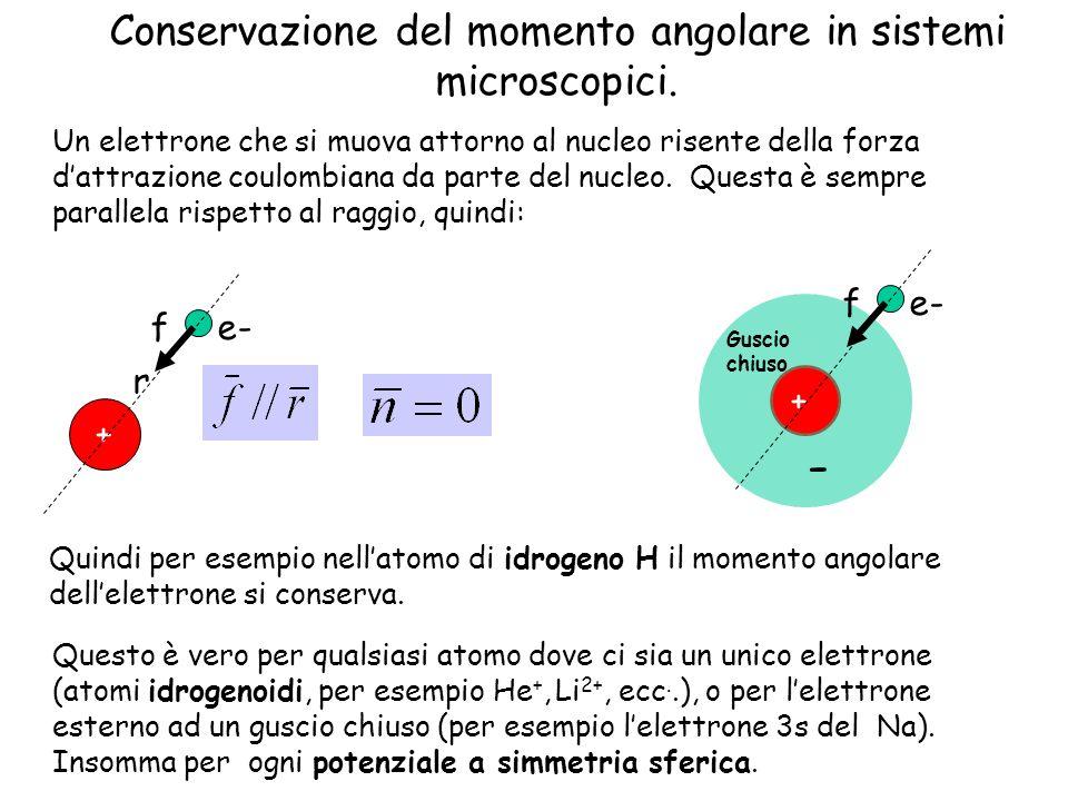 Un elettrone che si muova attorno al nucleo risente della forza dattrazione coulombiana da parte del nucleo. Questa è sempre parallela rispetto al rag
