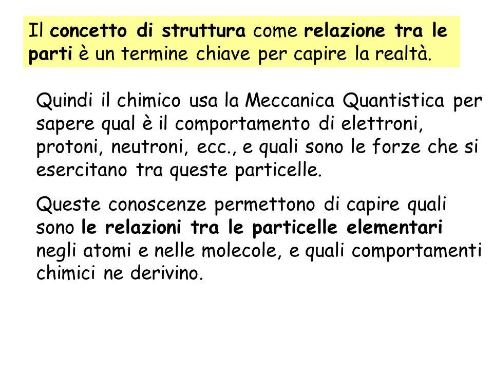 Quindi il chimico usa la Meccanica Quantistica per sapere qual è il comportamento di elettroni, protoni, neutroni, ecc., e quali sono le forze che si