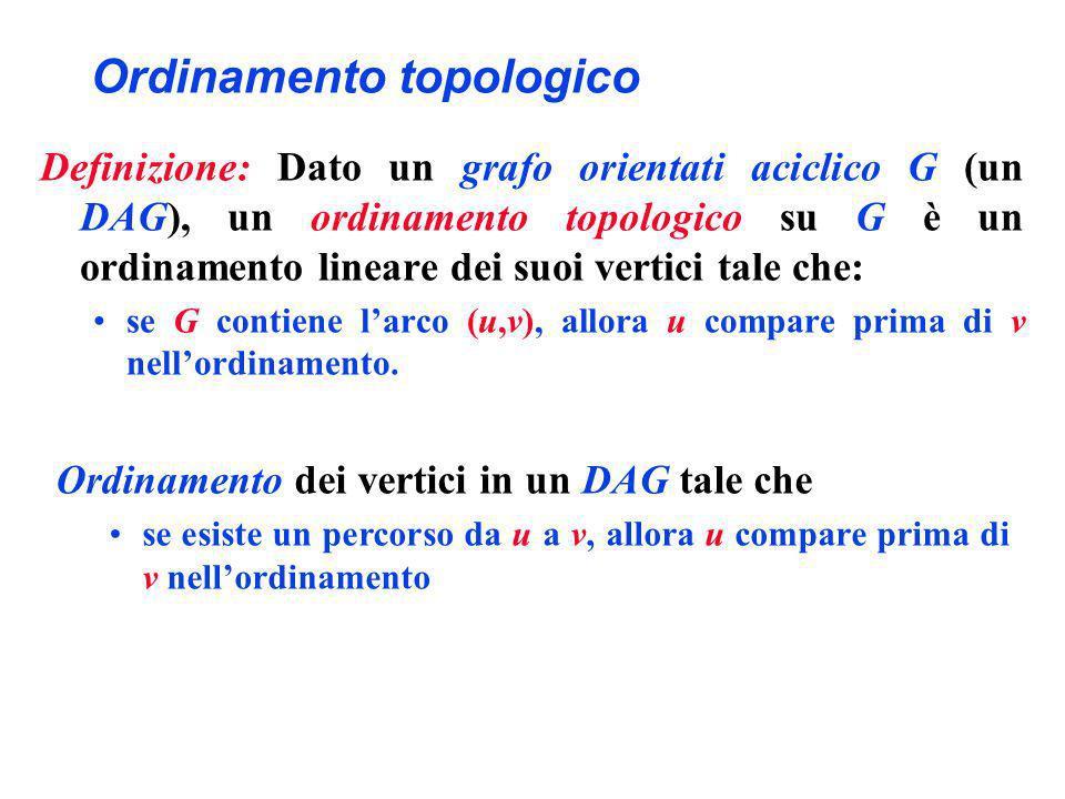 Ordinamento topologico Definizione: Dato un grafo orientati aciclico G (un DAG), un ordinamento topologico su G è un ordinamento lineare dei suoi vert