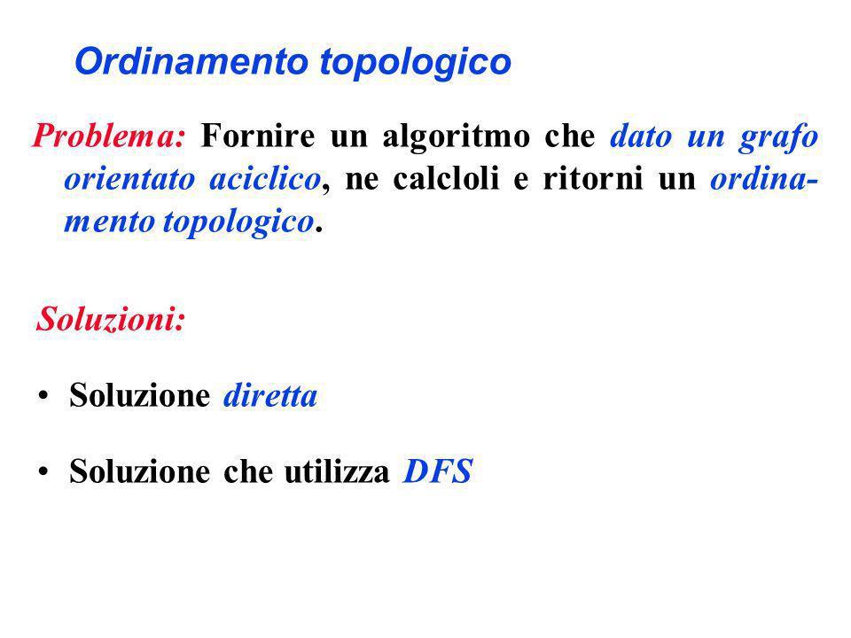 Ordinamento topologico Problema: Fornire un algoritmo che dato un grafo orientato aciclico, ne calcloli e ritorni un ordina- mento topologico. Soluzio