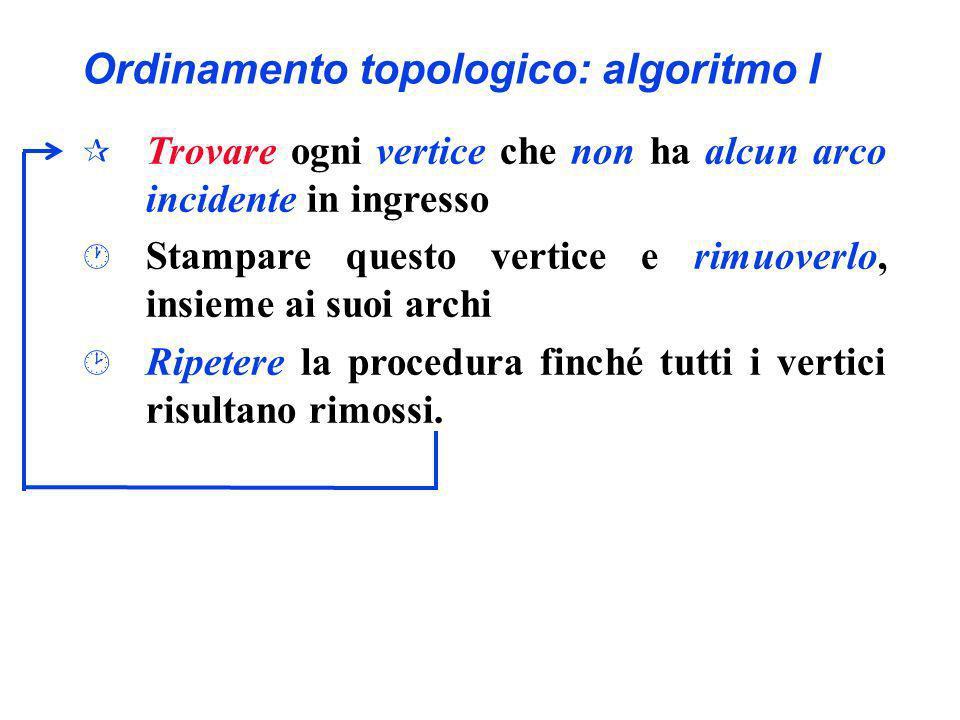 Ordinamento topologico: algoritmo I ¶ Trovare ogni vertice che non ha alcun arco incidente in ingresso · Stampare questo vertice e rimuoverlo, insieme
