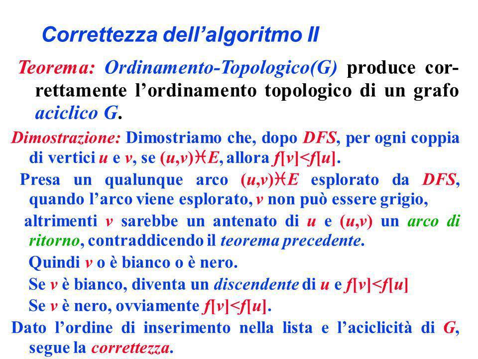Correttezza dellalgoritmo II Teorema: Ordinamento-Topologico(G) produce cor- rettamente lordinamento topologico di un grafo aciclico G. Dimostrazione: