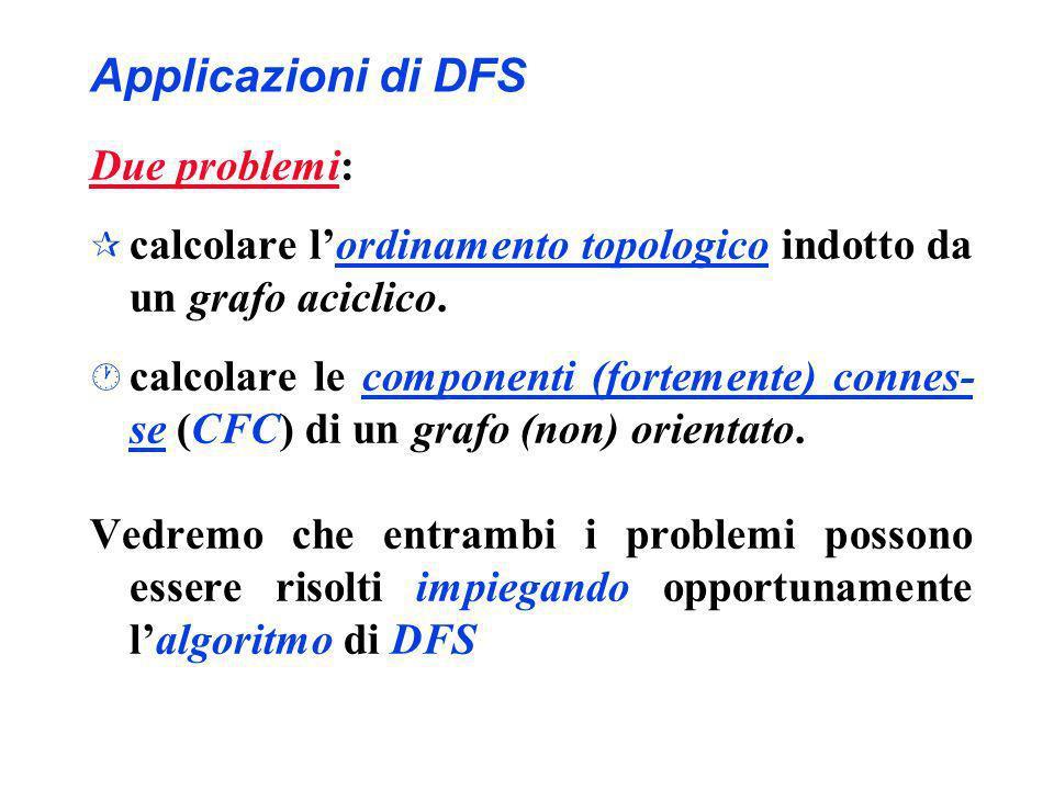 Applicazioni di DFS Due problemi: ¶ calcolare lordinamento topologico indotto da un grafo aciclico. · calcolare le componenti (fortemente) connes- se