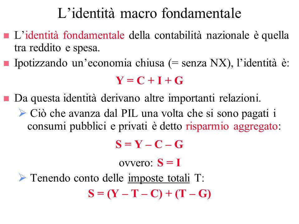 Lidentità macro fondamentale n Lidentità fondamentale della contabilità nazionale è quella tra reddito e spesa. n Ipotizzando uneconomia chiusa (= sen
