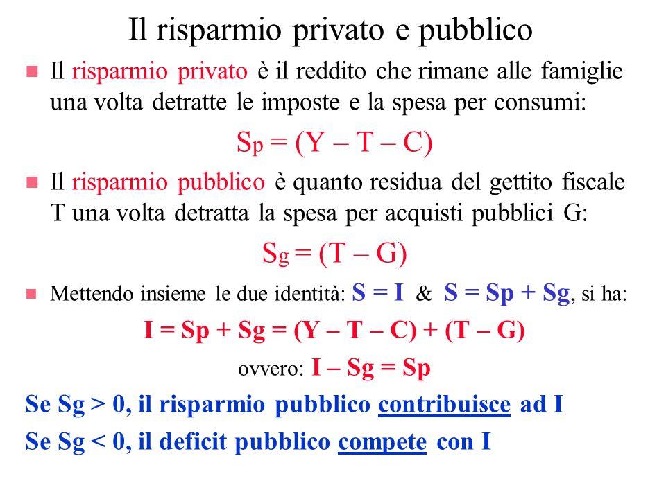 Il risparmio privato e pubblico n Il risparmio privato è il reddito che rimane alle famiglie una volta detratte le imposte e la spesa per consumi: S p