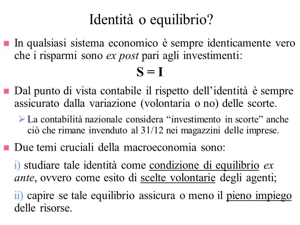 Identità o equilibrio? n In qualsiasi sistema economico è sempre identicamente vero che i risparmi sono ex post pari agli investimenti: S = I n Dal pu