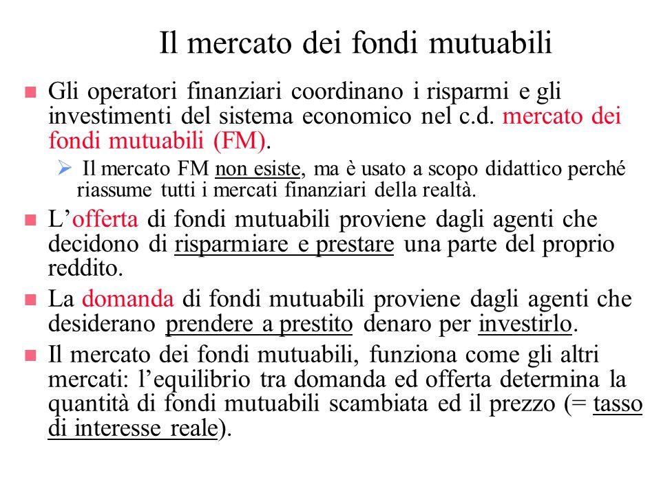 n Gli operatori finanziari coordinano i risparmi e gli investimenti del sistema economico nel c.d. mercato dei fondi mutuabili (FM). Il mercato FM non