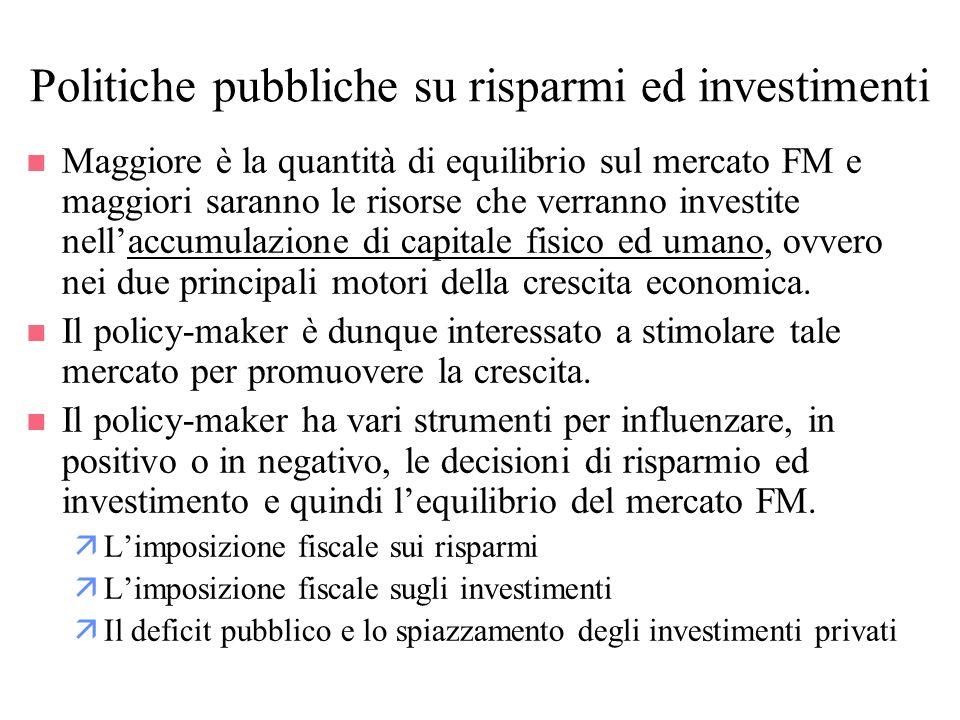 Politiche pubbliche su risparmi ed investimenti n Maggiore è la quantità di equilibrio sul mercato FM e maggiori saranno le risorse che verranno inves