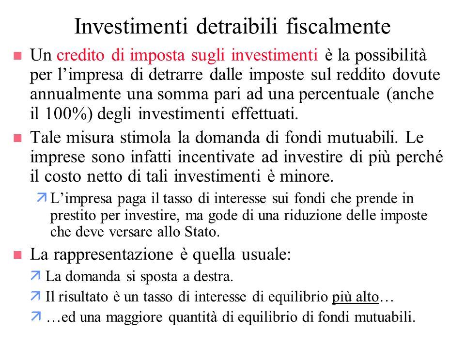 Investimenti detraibili fiscalmente n Un credito di imposta sugli investimenti è la possibilità per limpresa di detrarre dalle imposte sul reddito dov