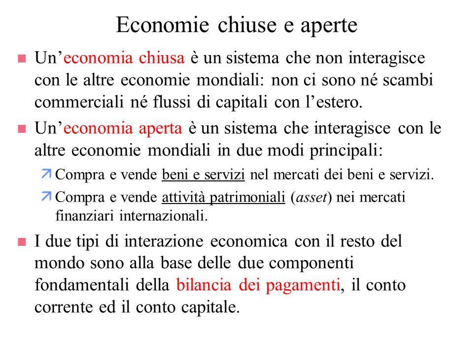 Economie chiuse e aperte n Uneconomia chiusa è un sistema che non interagisce con le altre economie mondiali: non ci sono né scambi commerciali né flu