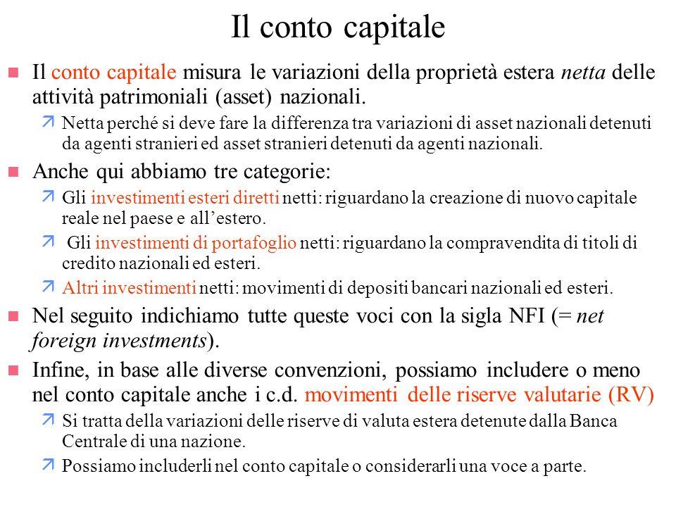 Il conto capitale n Il conto capitale misura le variazioni della proprietà estera netta delle attività patrimoniali (asset) nazionali. ä Netta perché
