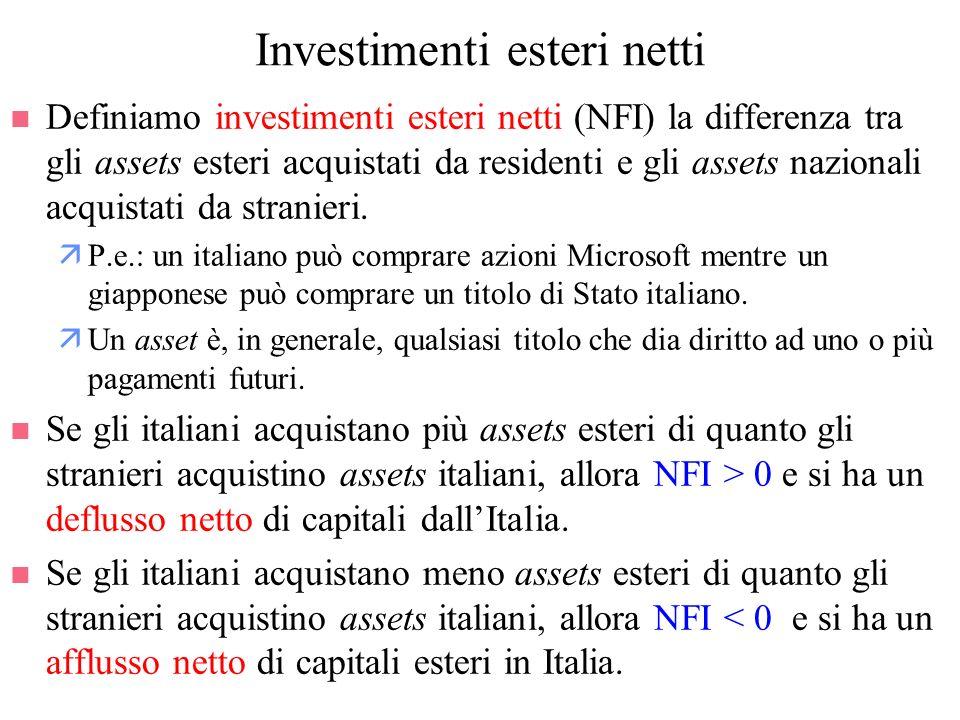 n Definiamo investimenti esteri netti (NFI) la differenza tra gli assets esteri acquistati da residenti e gli assets nazionali acquistati da stranieri