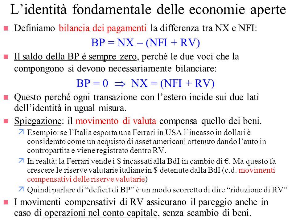 n Definiamo bilancia dei pagamenti la differenza tra NX e NFI: BP = NX – (NFI + RV) n Il saldo della BP è sempre zero, perché le due voci che la compo