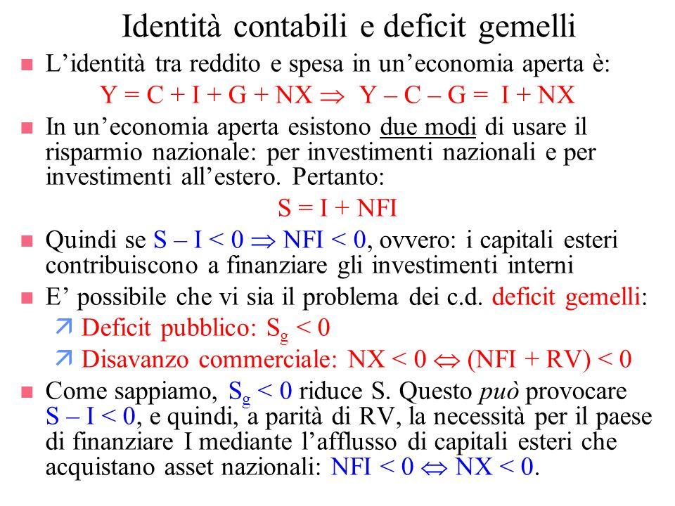 Identità contabili e deficit gemelli n Lidentità tra reddito e spesa in uneconomia aperta è: Y = C + I + G + NX Y – C – G = I + NX n In uneconomia ape