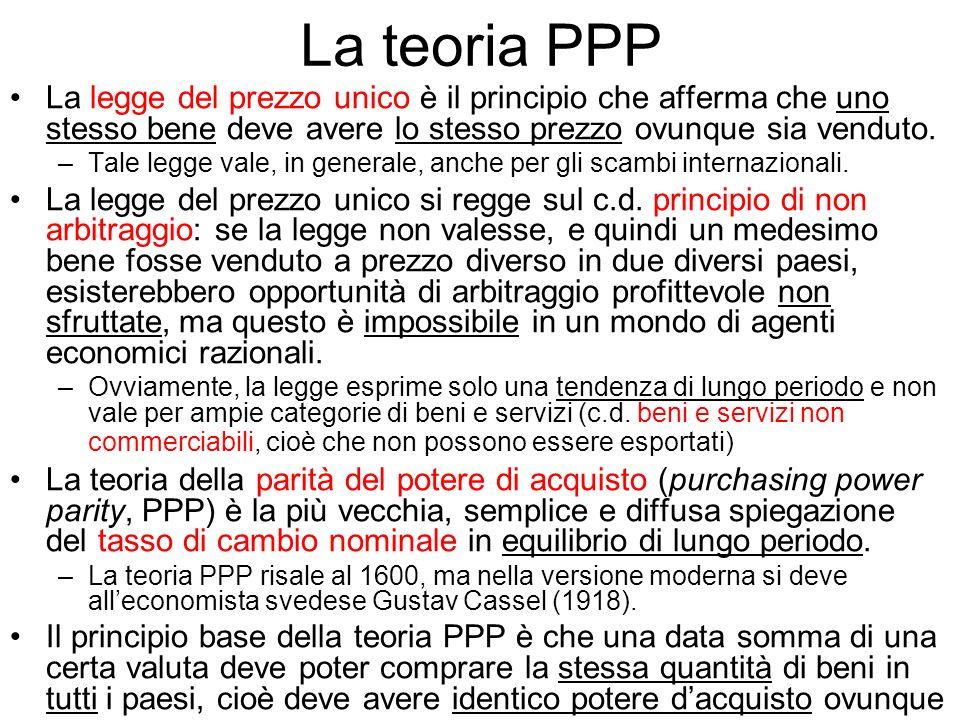 La teoria PPP La legge del prezzo unico è il principio che afferma che uno stesso bene deve avere lo stesso prezzo ovunque sia venduto. –Tale legge va