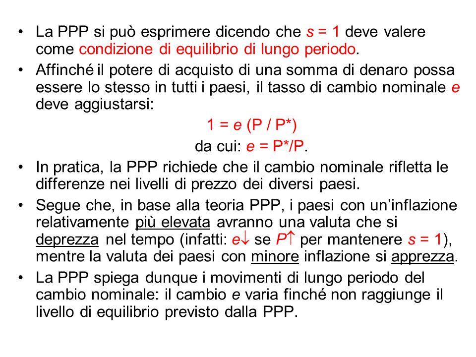 La PPP si può esprimere dicendo che s = 1 deve valere come condizione di equilibrio di lungo periodo. Affinché il potere di acquisto di una somma di d