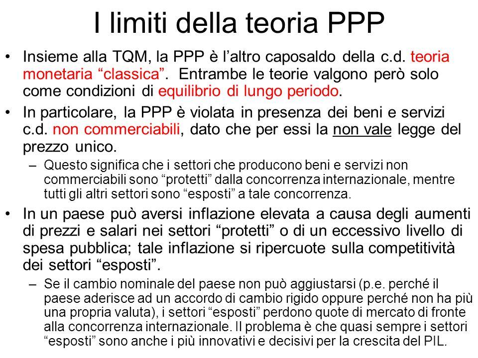 I limiti della teoria PPP Insieme alla TQM, la PPP è laltro caposaldo della c.d. teoria monetaria classica. Entrambe le teorie valgono però solo come