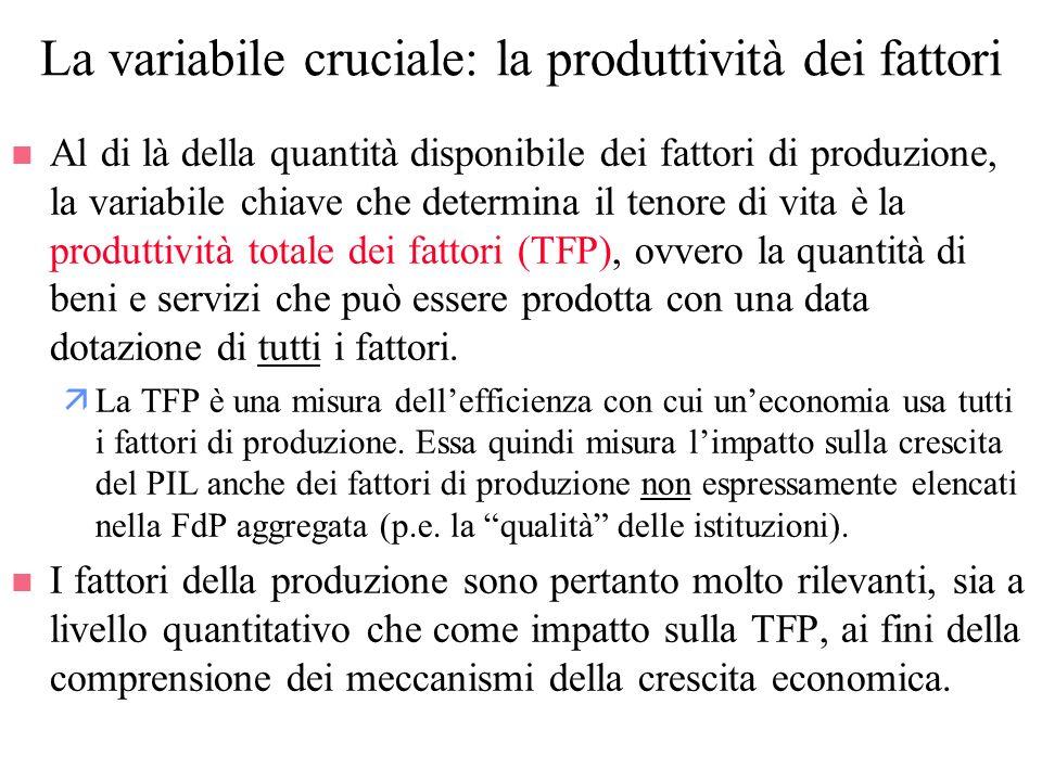 La variabile cruciale: la produttività dei fattori n Al di là della quantità disponibile dei fattori di produzione, la variabile chiave che determina