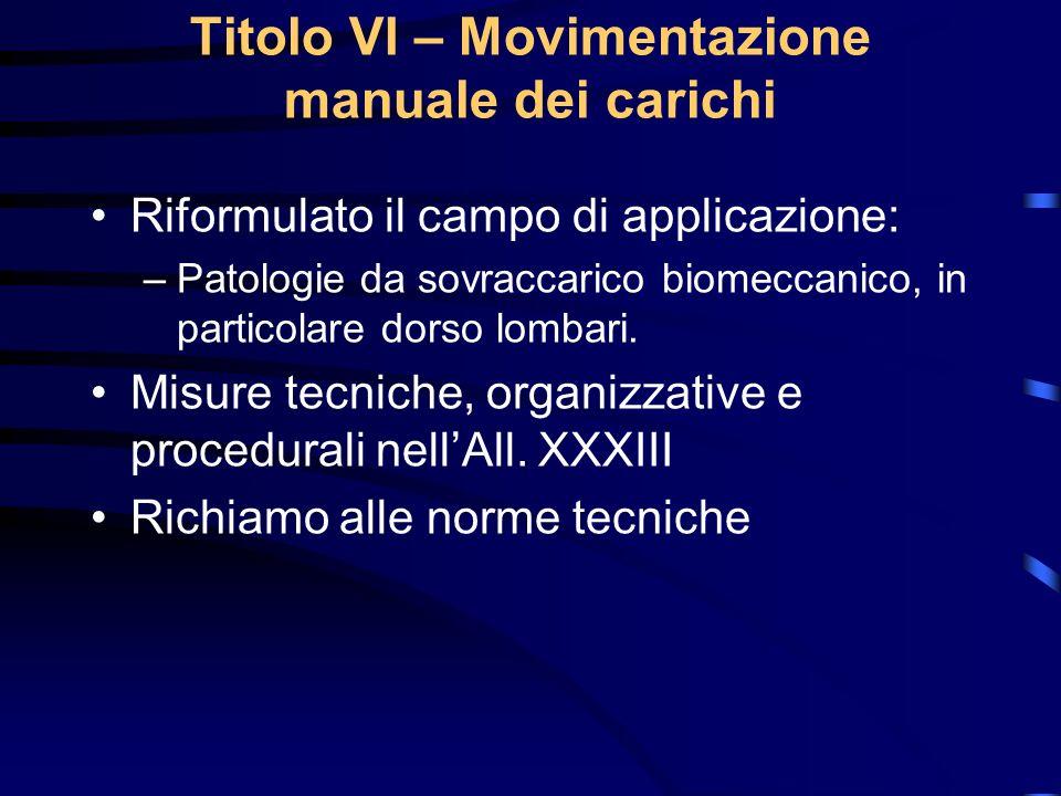 Titolo VI – Movimentazione manuale dei carichi Riformulato il campo di applicazione: –Patologie da sovraccarico biomeccanico, in particolare dorso lombari.