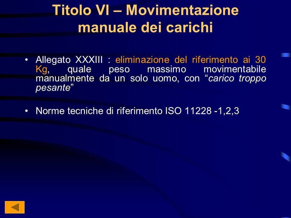 Titolo VI – Movimentazione manuale dei carichi Allegato XXXIII : eliminazione del riferimento ai 30 Kg, quale peso massimo movimentabile manualmente da un solo uomo, con carico troppo pesante Norme tecniche di riferimento ISO 11228 -1,2,3
