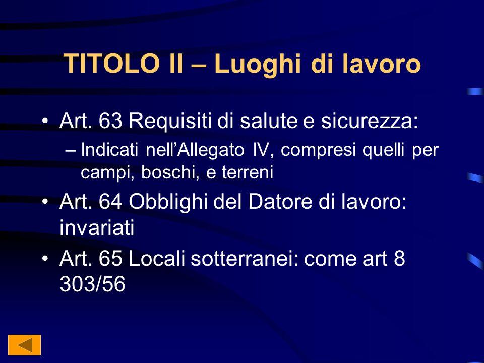TITOLO II – Luoghi di lavoro Art.