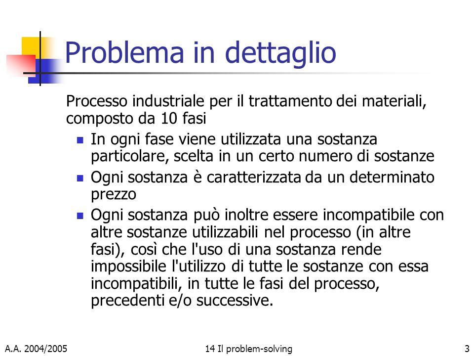A.A. 2004/200514 Il problem-solving3 Problema in dettaglio Processo industriale per il trattamento dei materiali, composto da 10 fasi In ogni fase vie