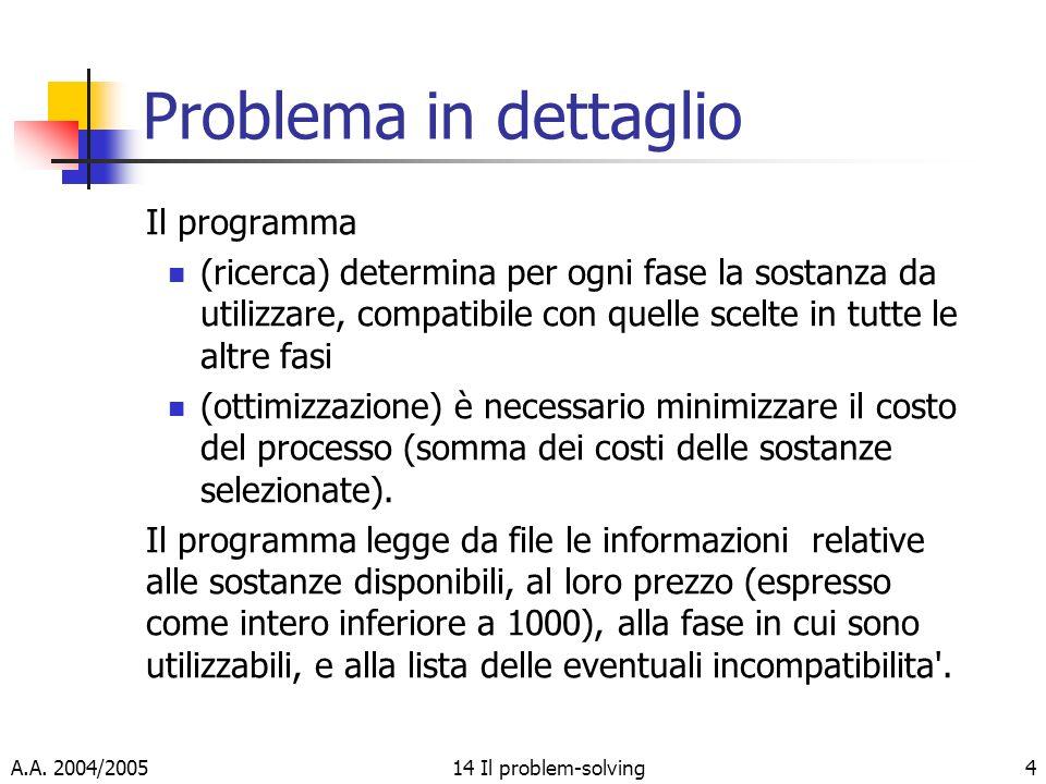 A.A. 2004/200514 Il problem-solving4 Problema in dettaglio Il programma (ricerca) determina per ogni fase la sostanza da utilizzare, compatibile con q