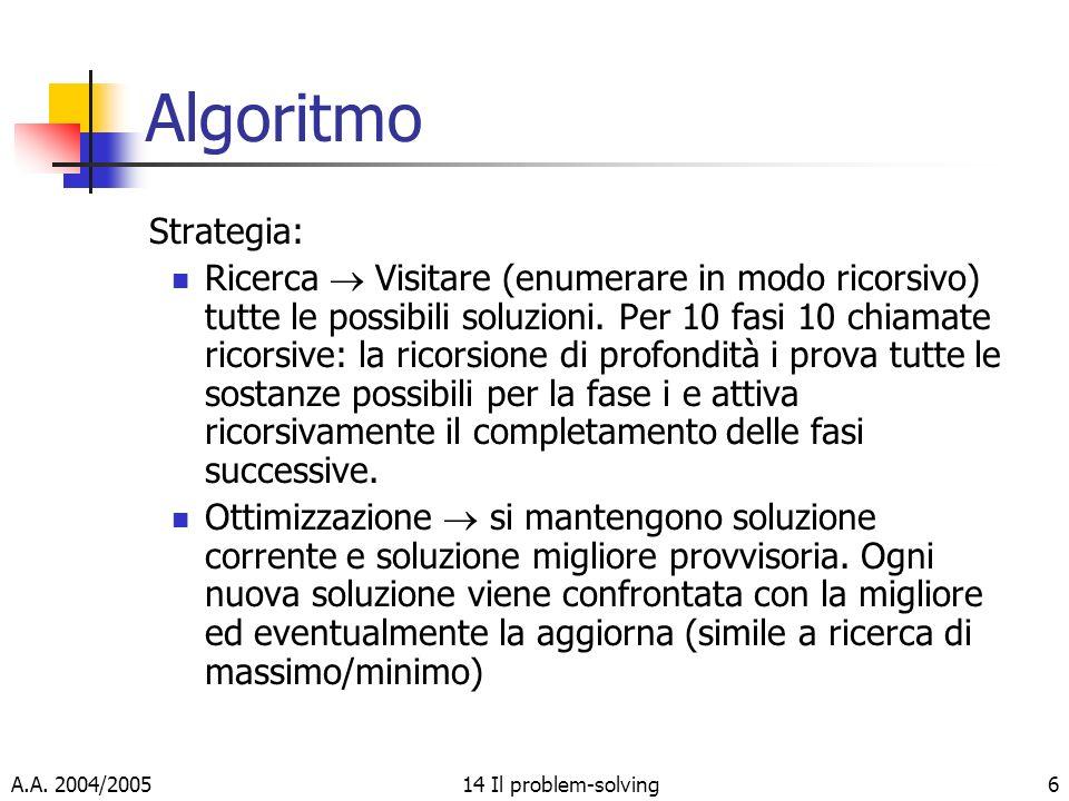 A.A. 2004/200514 Il problem-solving6 Algoritmo Strategia: Ricerca Visitare (enumerare in modo ricorsivo) tutte le possibili soluzioni. Per 10 fasi 10