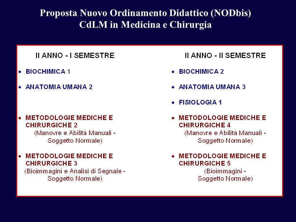 Proposta Nuovo Ordinamento Didattico (NODbis) CdLM in Medicina e Chirurgia