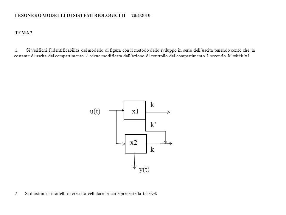 I ESONERO MODELLI DI SISTEMI BIOLOGICI II 20/4/2010 TEMA 2 1.