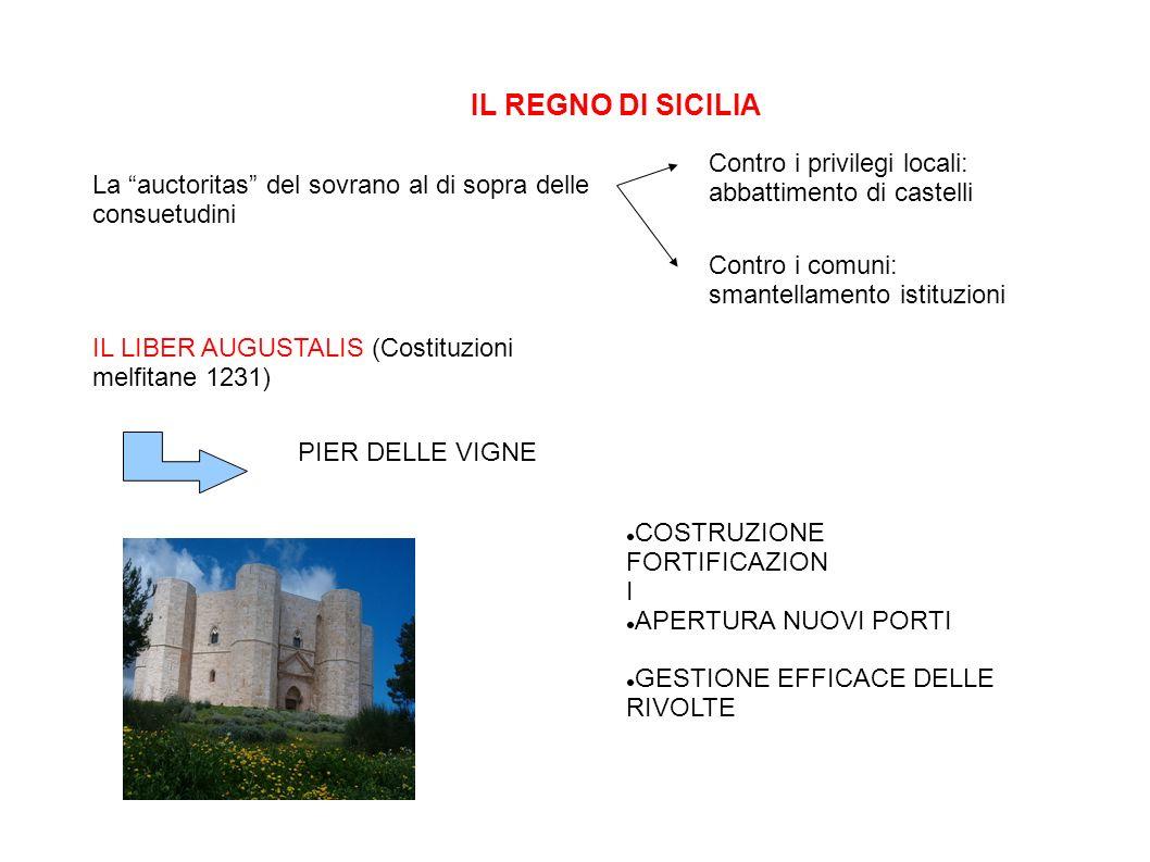 La auctoritas del sovrano al di sopra delle consuetudini IL REGNO DI SICILIA Contro i privilegi locali: abbattimento di castelli Contro i comuni: sman