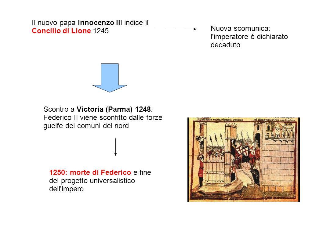 Il nuovo papa Innocenzo III indice il Concilio di Lione 1245 Nuova scomunica: l'imperatore è dichiarato decaduto Scontro a Victoria (Parma) 1248: Fede
