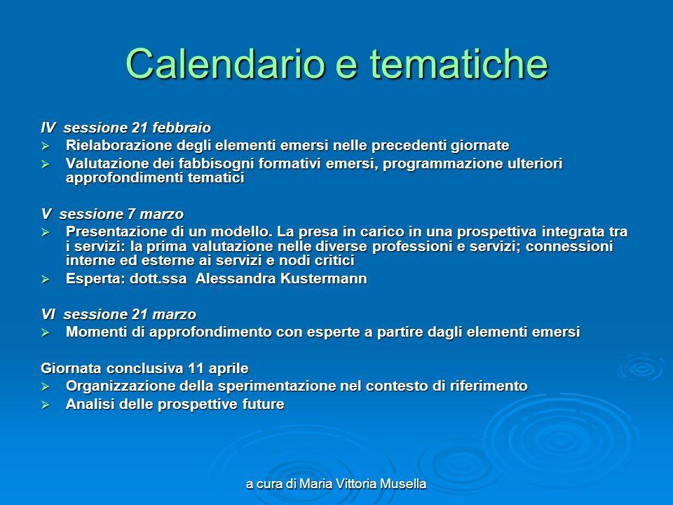 a cura di Maria Vittoria Musella Calendario e tematiche IV sessione 21 febbraio Rielaborazione degli elementi emersi nelle precedenti giornate Rielaborazione degli elementi emersi nelle precedenti giornate Valutazione dei fabbisogni formativi emersi, programmazione ulteriori approfondimenti tematici Valutazione dei fabbisogni formativi emersi, programmazione ulteriori approfondimenti tematici V sessione 7 marzo Presentazione di un modello.
