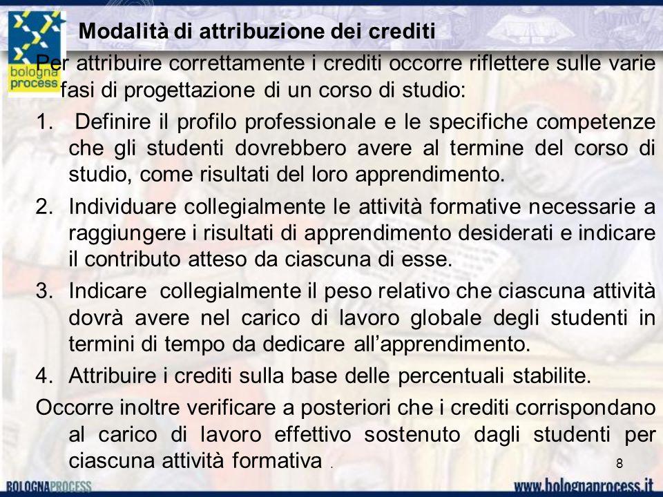 Modalità di attribuzione dei crediti Per attribuire correttamente i crediti occorre riflettere sulle varie fasi di progettazione di un corso di studio: 1.